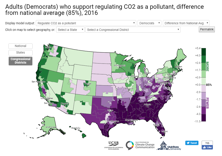 4 Adults who support regulating CO2 (Dems)
