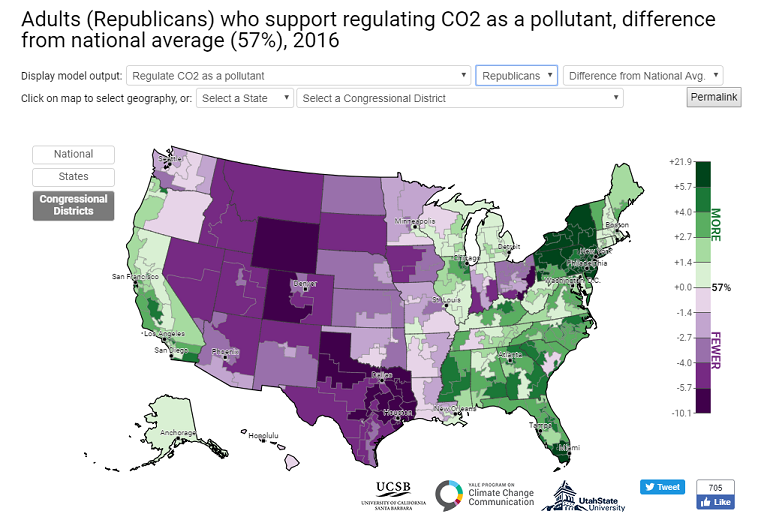 9 Adults who support regulating CO2 (Repubs).png